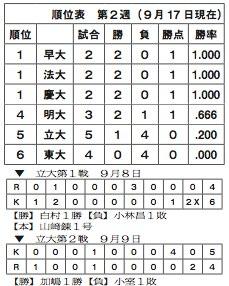 入稿用.pdf (page 2 of 4)