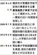 入稿用.pdf (page 1 of 4)