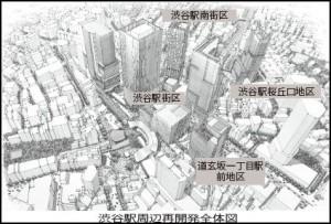 渋谷駅周辺再開発全体図