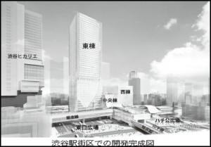 渋谷駅街区での開発完成図