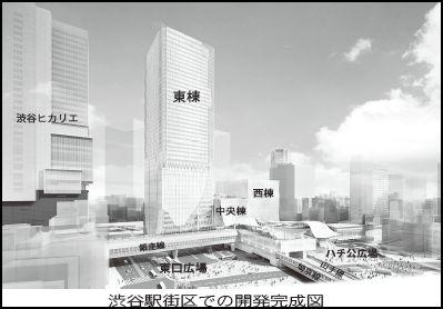 変わる東京 図3
