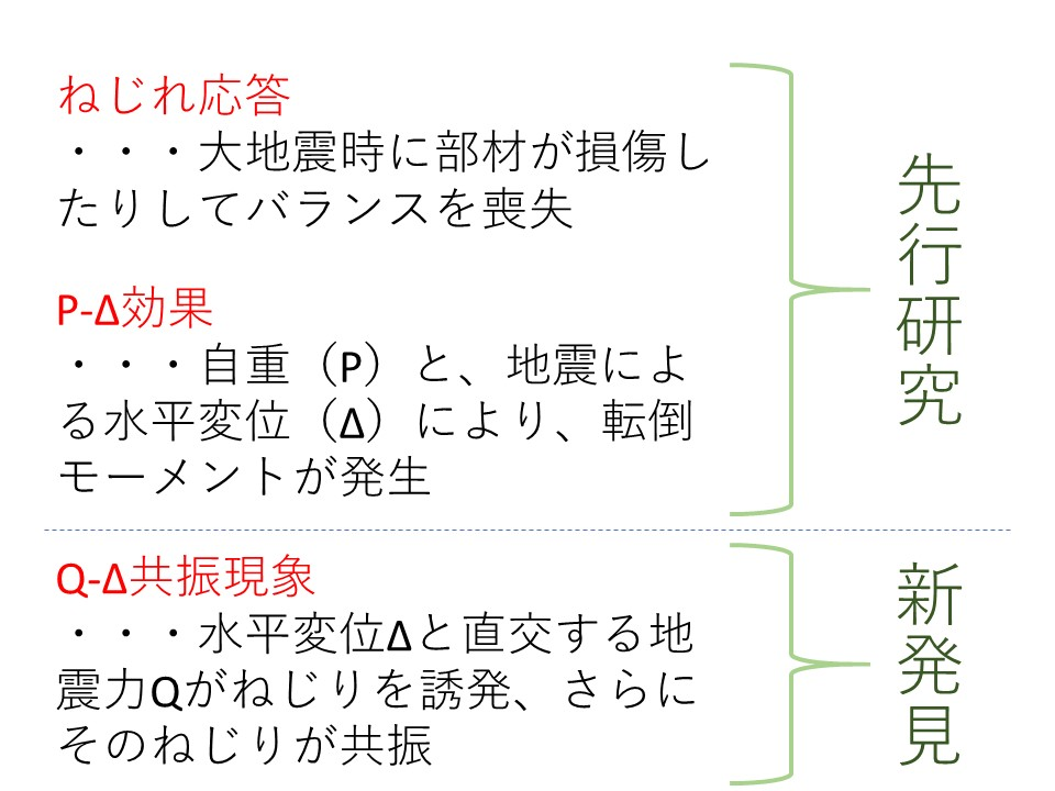 web限定記事 学問特集 理工学部小檜山教授 図