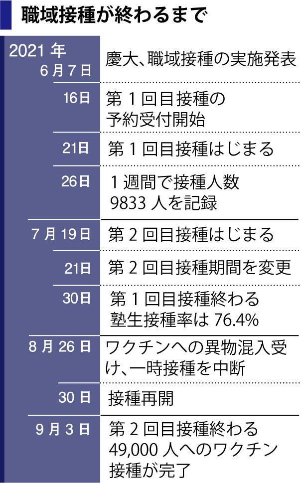 ワクチン図表